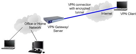 xremote-access-vpn-network-diagram.jpg.pagespeed.ic.qYGK0E4Yqd